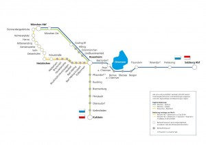 Streckenplan des Meridian